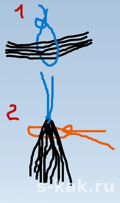 Как сделать кисточку из ниток