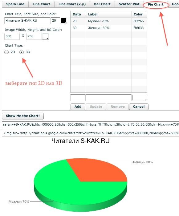 Построить диаграмму онлайн для презентации или доклада