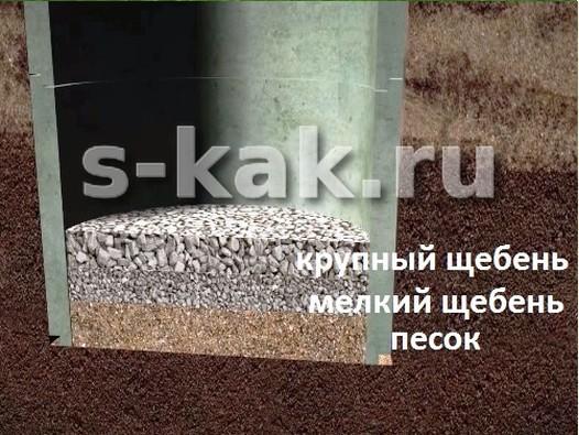 донный фильтр для очистки воды в колодце