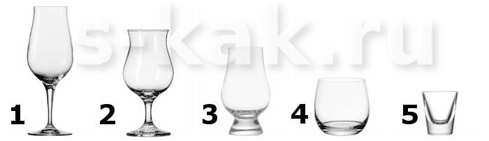 Как выбрать бокалы для виски