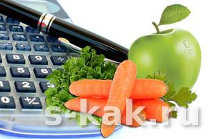 Как посчитать калории для похудения